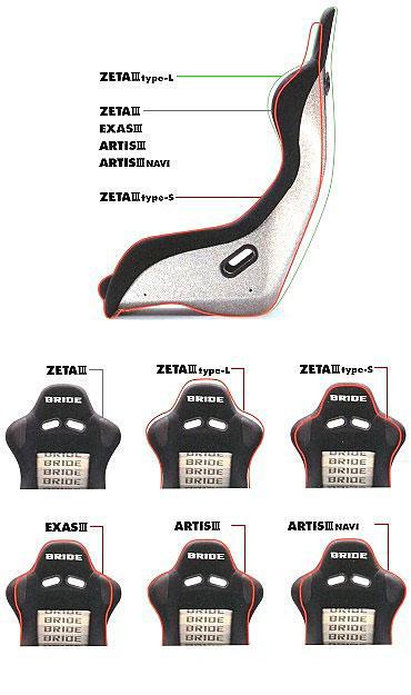 BRIDE Zeta III PLUS Black Full Bucket Seat Silver FRP ...