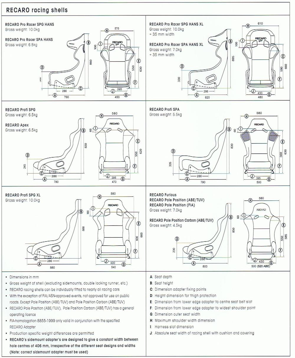 how to set back hatch c chart